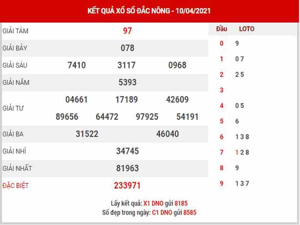 Thống kê XSDNO ngày 17/4/2021 - Thống kê KQ Đắk Nông thứ 7 chuẩn xác