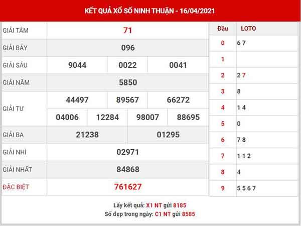 Thống kê XSNT ngày 23/4/2021 - Thống kê KQ Ninh Thuận thứ 6 chuẩn xác