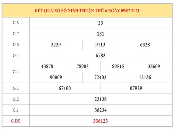 Thống kê KQXSNT ngày 16/7/2021 dựa trên kết quả kì trước