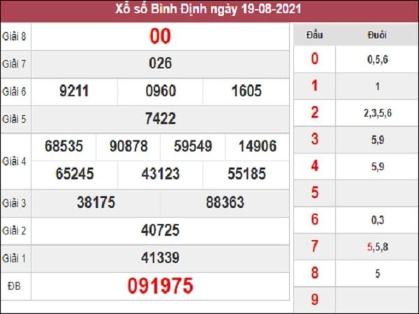 Thống kê XSBDI 26-08-2021