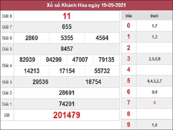 Thống kê XSKH 22-09-2021
