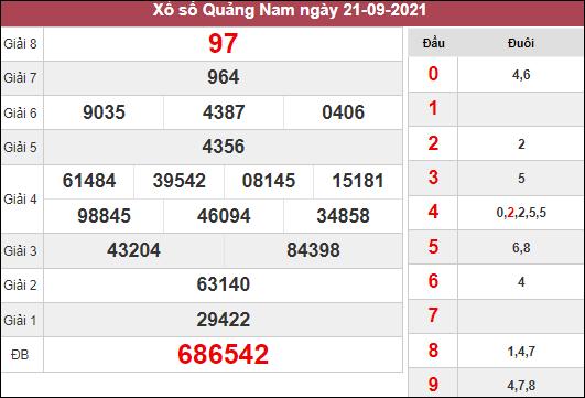 Thống kê xổ số Quảng Nam ngày 28/9/2021 dựa trên kết quả kì trước