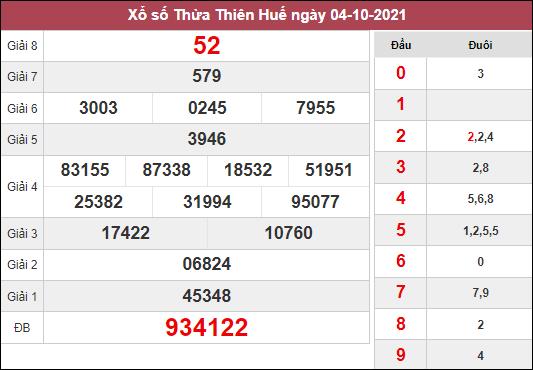 Thống kê xổ số Thừa Thiên Huế ngày 11/10/2021